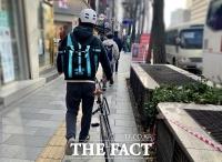 코로나19 여파 '여전'…온라인 음식 배달 61.5%↑