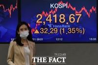[TF포토] 2,400선 돌파한 코스피