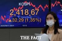 [TF사진관] 코스피 '2년 2개월만에 2,400선 돌파'…'7거래일 연속 상승'