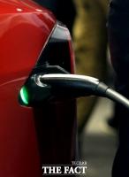 [TF특징주] 휴맥스, 공공기관 차량 100% 전기·수소차 의무화 소식에 '상한가'