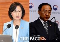 [서재근의 Biz이코노미] '부동산 훈수' 법무장관, '기업 뒷전' 경제부총리