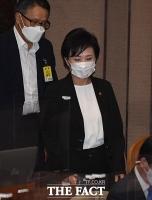 [TF포토] 대정부질문 참석한 김현미 장관