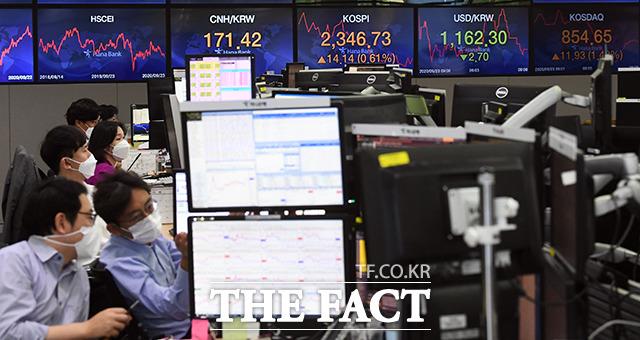코스피 지수가 전 거래일 대비 19.97포인트(0.86%) 오른 2,352.56으로 출발한 23일 오전 서울 을지로 하나은행 딜링룸에서 딜러들이 업무를 보고 있다. /이동률 기자