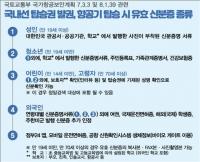 한국공항공사, 코로나 확산 방지 추석 연휴 공항 이용 가이드 제시