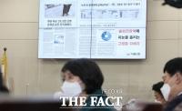 [TF사진관] 윤석헌 금감원장에게 쏟아지는 '라임·옵티머스 사기' 질의