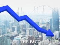[TF특징주] 헬릭스미스, 부실 사모펀드 489억 원 투자 소식에 '급락'