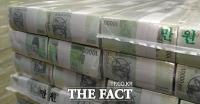 세금 줄었는데 지출 늘자…국가채무 800조 원 넘었다