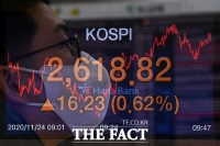 [TF사진관] 코스피, '2,610선 돌파하며 새 역사'