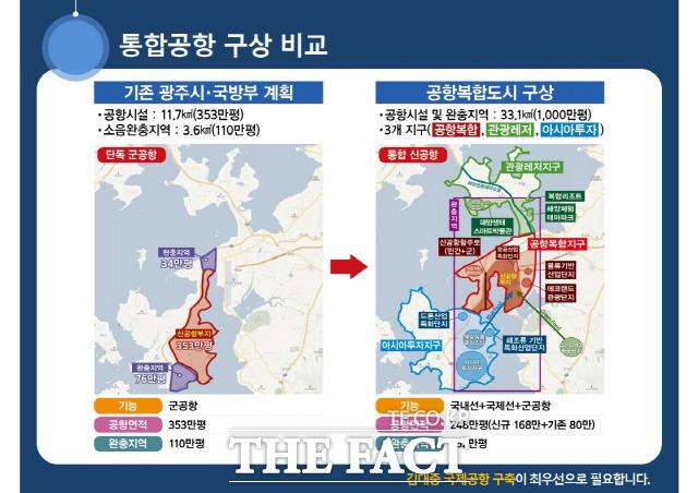 기존 광주시 ‧국방부 구상 계획과 강 전 수석이 주창하는 새로운 공항복합도시 구상 계획안 비교 도해./더큐브 정책연구소 제공
