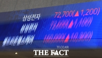 [TF포토] 상승세 이어가는 삼성전자