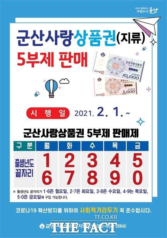 2월 1일부터 5부제로 판매되는 군산사랑상품권. /군산시 제공