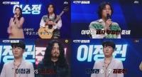 '싱어게인', 톱10 이름 공개…이정권·이소정 톱6 진출