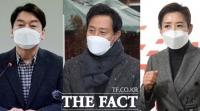 '안-오-나' 설 민심 다지기…민생 밥상 주제는 '코로나 극복'