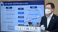 인천시, 친환경 자체매립지 '영흥도' 확정