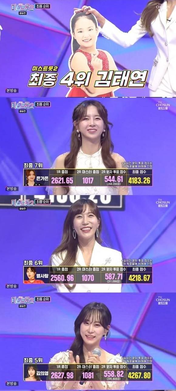 미스트롯2 진선미가 가려진 가운데, 김태연 김의영 별사랑 은가은이 차례대로 4위부터 7위를 차지했다. /TV조선 방송 화면 캡처