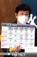 4.7 보궐선거 후보별 주거공약 평가결과 들어보이는 이원호 위원장 [포토]