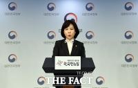 국민권익위, '부동산 부패 끝까지 척결할 것' [TF사진관]