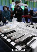 개표소 투표지분류기 점검하는 선관위 [포토]
