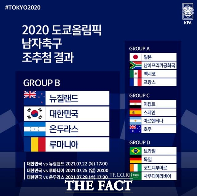 김학범호의 2020도쿄올림픽 본선 B조 상대 및 경기 일정./KFA제공