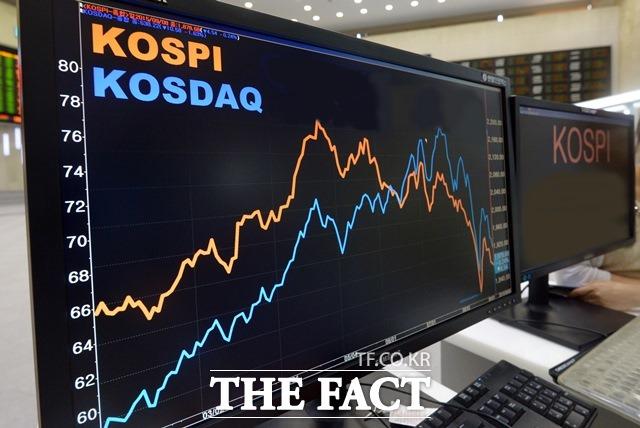 미국 소비자물가지수(CPI)가 13년 만에 최대 상승률을 기록했다는 소식에 13일 오전 국내 금융시장에서 주식과 채권, 원화가 일제히 하락하는 트리플 약세가 나타나며 시장이 흔들렸다. /더팩트 DB
