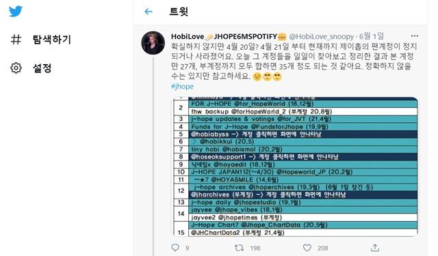 최근 제이홉의 해외 팬 트위터 계정이 무더기로 삭제돼 그 배경에 관심이 쏠리고 있다. /트위터 캡처