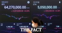비트코인 '법정화폐' 됐다…가상자산 일제히 상승