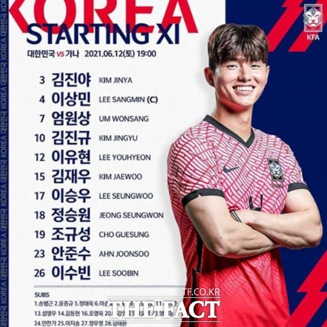 한국올림픽축구대표팀의 가나와 1차전 선발 명단./KFA 제공