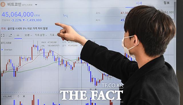 '머스크 한마디에 들썩' 비트코인, 전일 대비 9% 상승