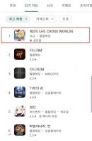 넷마블 '제2의 나라', 리니지M 형제 제치고 구글 매출 1위