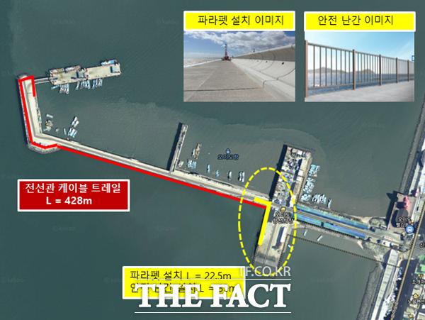 오이도항 파라펫 및 안전 난간계획/시흥시제공