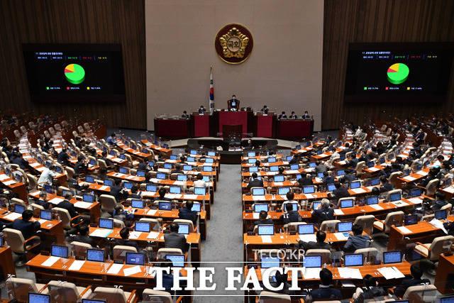 공휴일에 관한 법률안(대안)이 재석 206인에 찬성 152인, 반대 18인, 기권 36인으로 가결됐다.