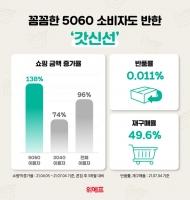 위메프 '갓신선', 50·60세대 쇼핑액 2.4배↑