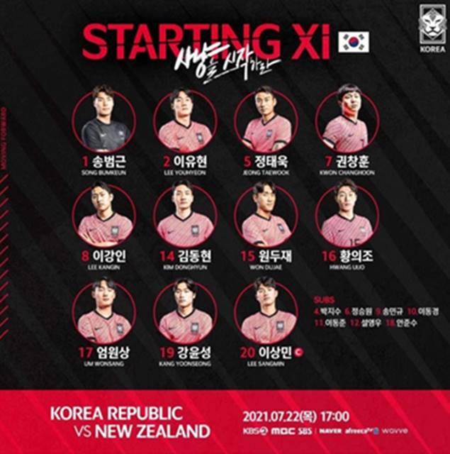 22일 2020 도쿄올림픽 뉴질랜드와 첫 경기에 나서는 한국의 스타팅 11./KFA 제공