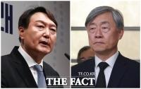 윤석열 입당 '초읽기'…최재형과 주도권 다툼 불가피