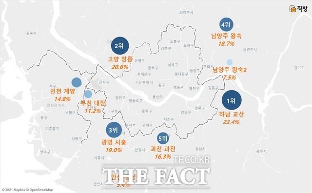 신도시와 대규모 택지 분양예정 지역 중 청약 의사가 가장 높은 곳은 하남 교산으로 나타났다./직방 제공