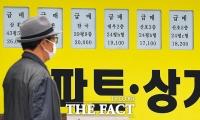 집값 하반기도 '상승' 전망…부동산시장종합지수 '최고치'