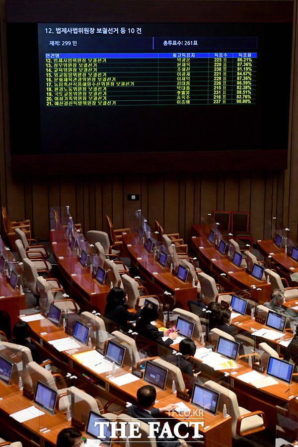이날 10개 상임위원장 중 더불어민주당 법제사법위원회와 외교통일위원회, 여성가족위원회 3개 상임위원장에 이름을 올렸다.