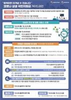 오늘부터 1인 25만원 국민지원금 신청…생년 끝자리 1·6