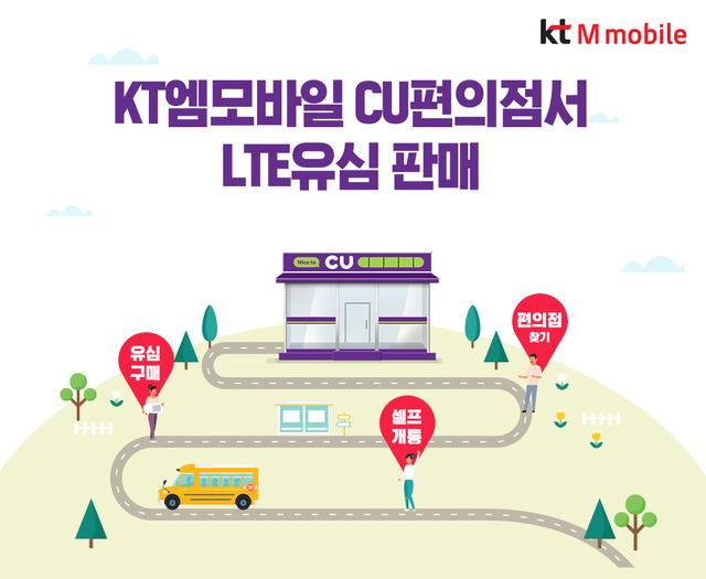 'CU편의점서 LTE 유심 사세요'…KT엠모바일, BGF리테일과 제휴