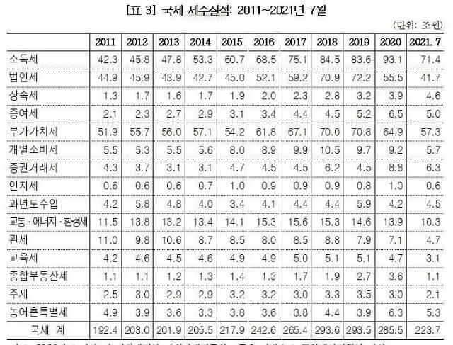 /태영호 의원실 제공