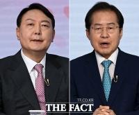 홍준표·유승민·원희룡, 윤석열 '공약 표절' 지적…