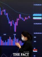 비트코인, 1.7% 반등…이틀 만에 '중국발 충격' 극복