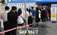 '주말 검사량 감소에도 2000명대' 선별검사소 찾은 시민들 [포토]