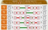 [고속도로 교통상황] 서울방향 교통정체 예상, 밤 11시 해소
