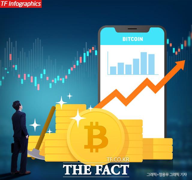 美 데뷔 성공한 비트코인 ETF, 가상자산 시장 확대 기대감