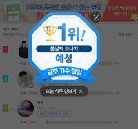 슈퍼주니어 예성, '클릭스타워즈' 가수랭킹 1위 '식지 않는 인기'