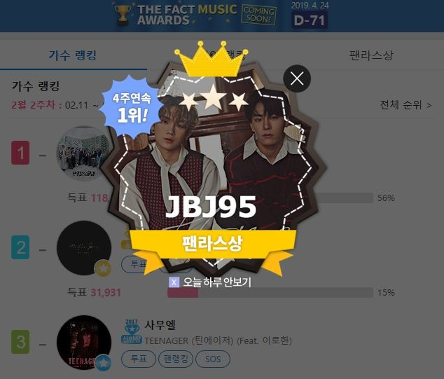 11일 듀오 JBJ95가 팬앤스타 2월 첫째 주 라이징스타 투표 1위에 올랐다. /팬앤스타