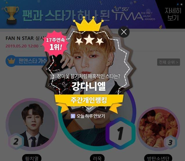 20일 가수 강다니엘이 팬앤스타 개인랭킹 17주 연속 1위에 올랐다./팬앤스타