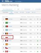 한국 피파랭킹 62위! 폴란드 6위