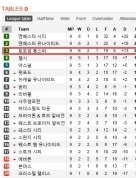 손흥민 결승골! 시즌 2호 득점 미친 역습